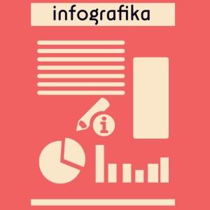 Infografika ve škole thumbnail