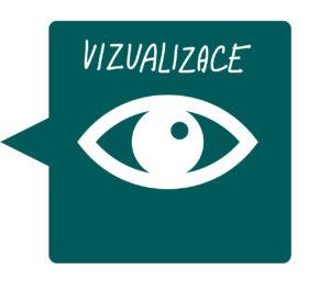 Vizualizace – metody kritického myšlení – Keynote thumbnail